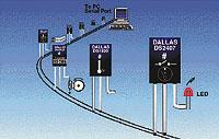 1-Wire - простая и недорогая технология автоматизации.
